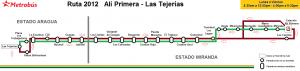 Mapa del recorrido completo de la Ruta 2012 (Hecho por mi)